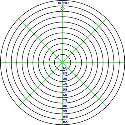 Nested Circles Quilting Rulers